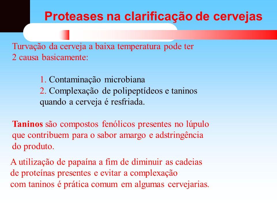 Proteases na clarificação de cervejas