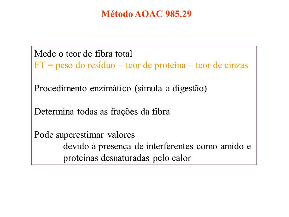 Método AOAC 985.29 Mede o teor de fibra total. FT = peso do resíduo – teor de proteína – teor de cinzas.