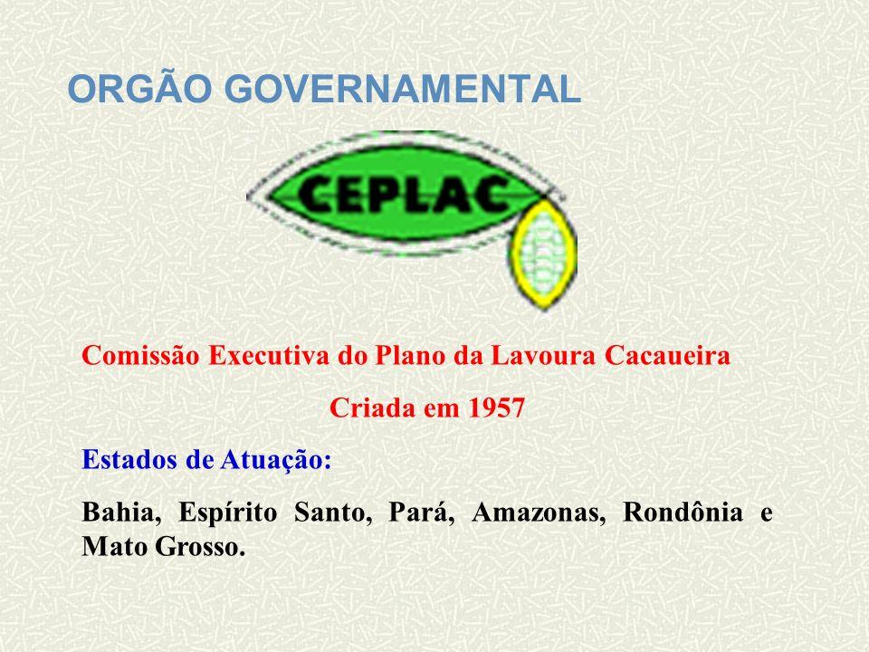 ORGÃO GOVERNAMENTAL Comissão Executiva do Plano da Lavoura Cacaueira