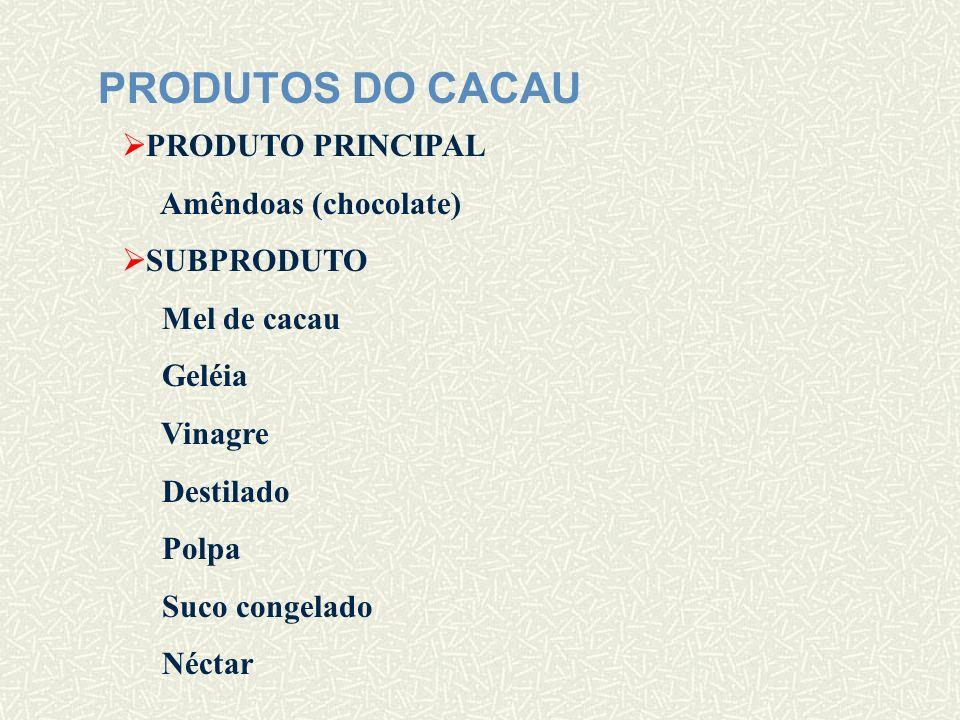PRODUTOS DO CACAU PRODUTO PRINCIPAL Amêndoas (chocolate) SUBPRODUTO