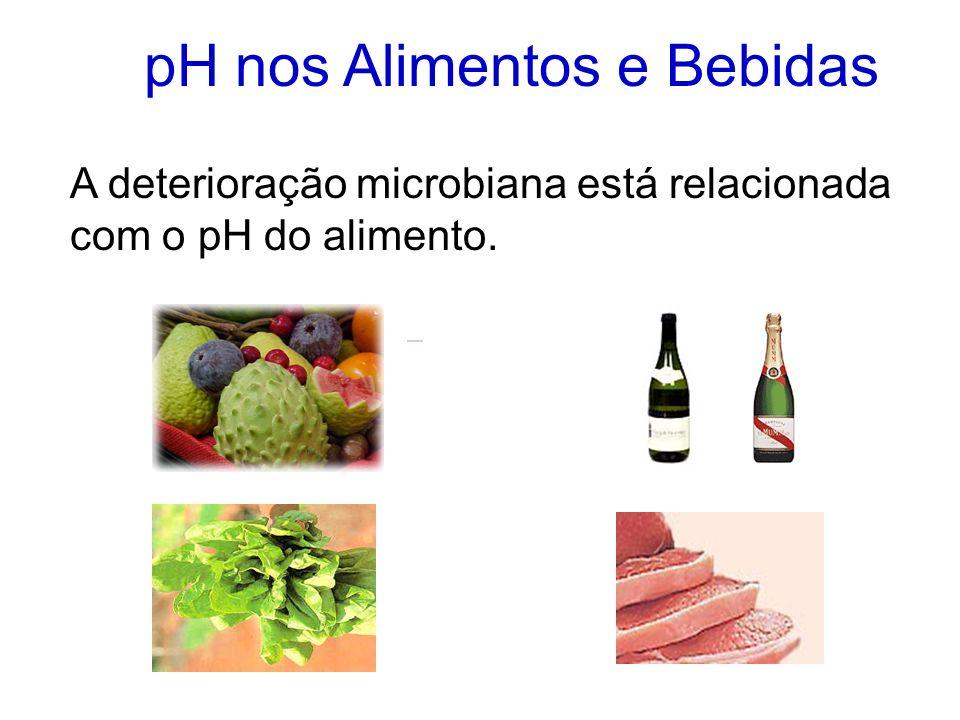 pH nos Alimentos e Bebidas