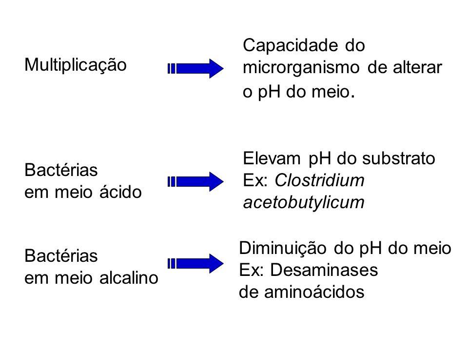 Capacidade do microrganismo de alterar