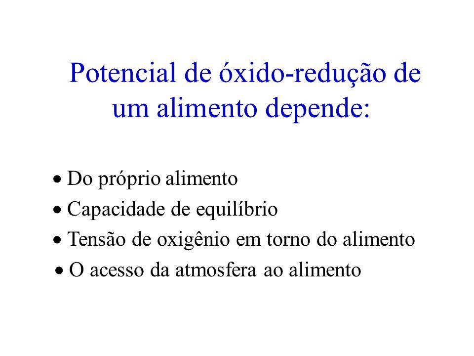 Potencial de óxido-redução de um alimento depende: