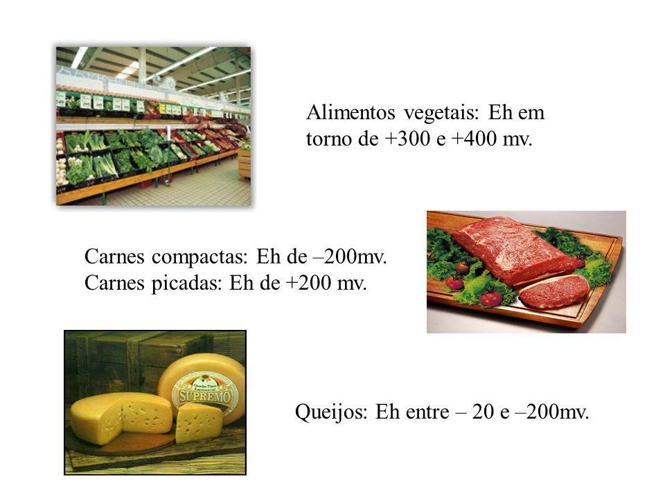 Alimentos vegetais: Eh em
