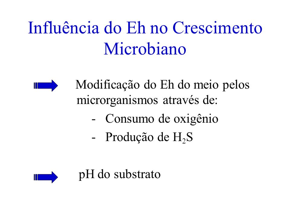Influência do Eh no Crescimento Microbiano