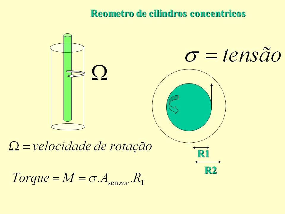 Reometro de cilindros concentricos