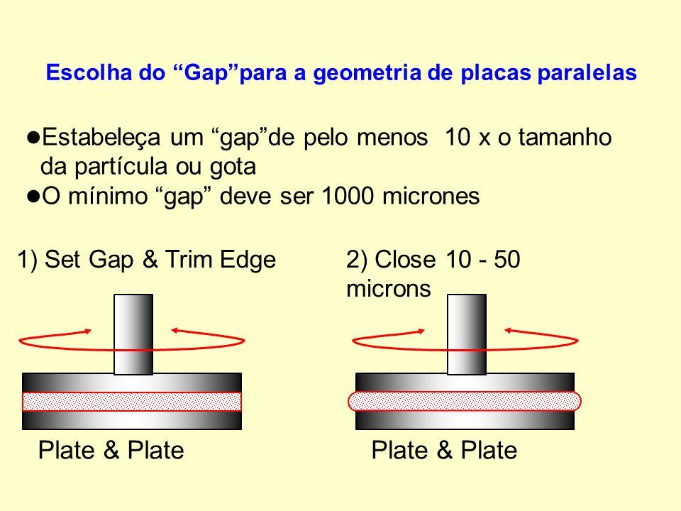 Escolha do Gap para a geometria de placas paralelas
