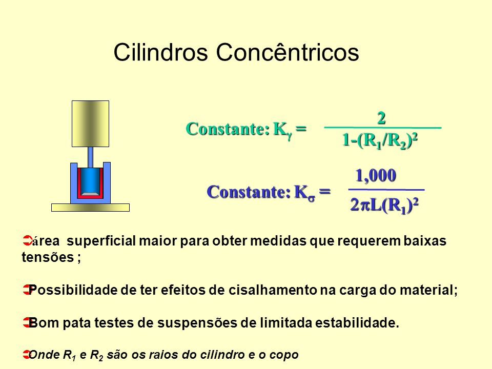 Cilindros Concêntricos