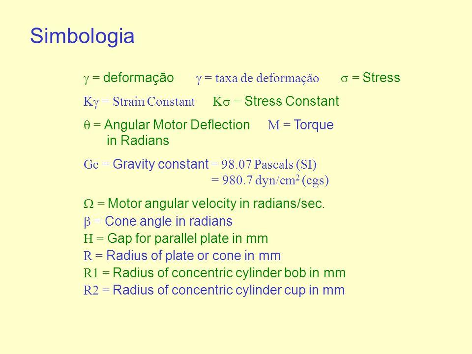 Simbologia  = deformação  = taxa de deformação  = Stress