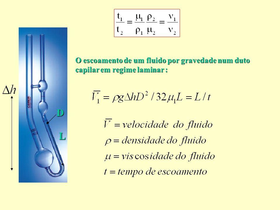 O escoamento de um fluido por gravedade num duto capilar em regime laminar :