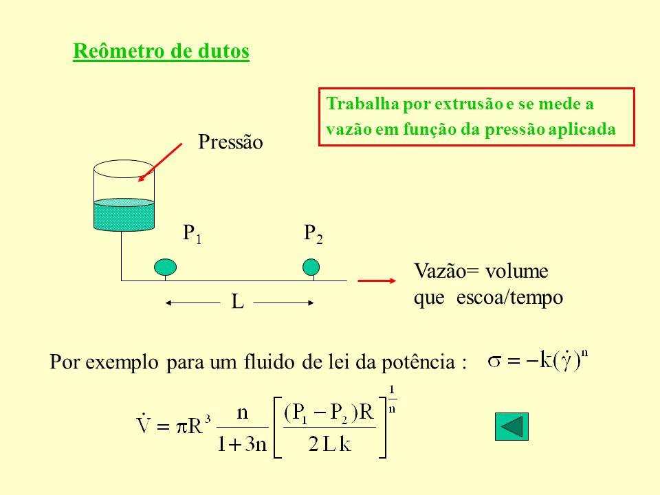 Vazão= volume que escoa/tempo L