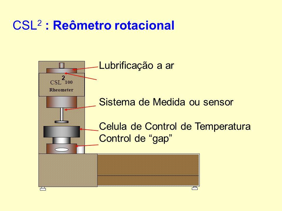 CSL2 : Reômetro rotacional