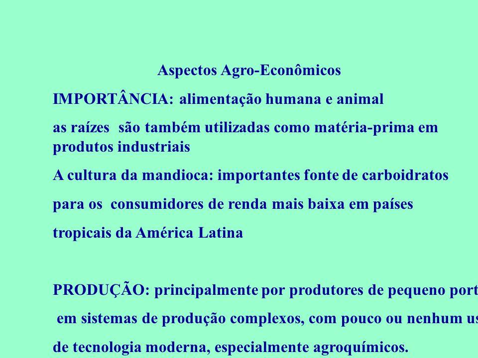 Aspectos Agro-Econômicos