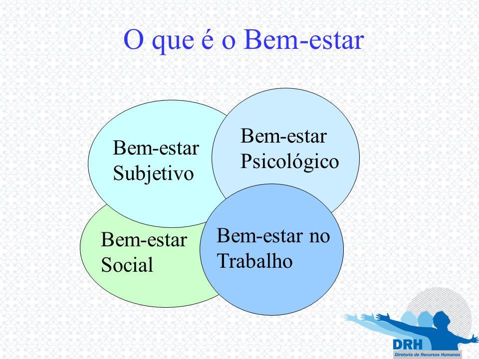 O que é o Bem-estar Bem-estar Psicológico Bem-estar Subjetivo