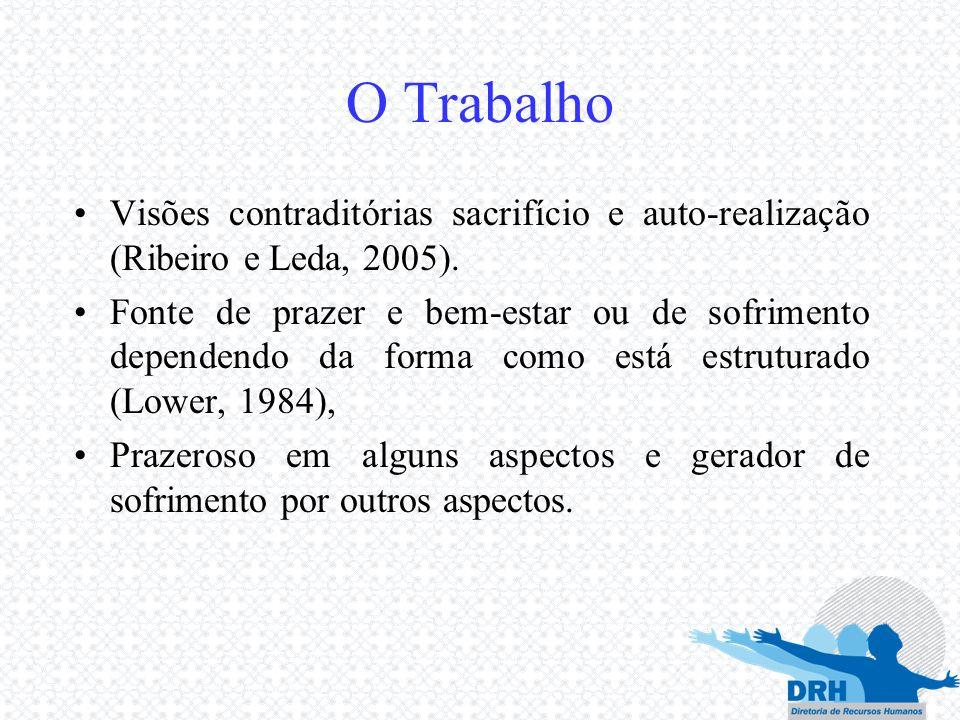 O Trabalho Visões contraditórias sacrifício e auto-realização (Ribeiro e Leda, 2005).