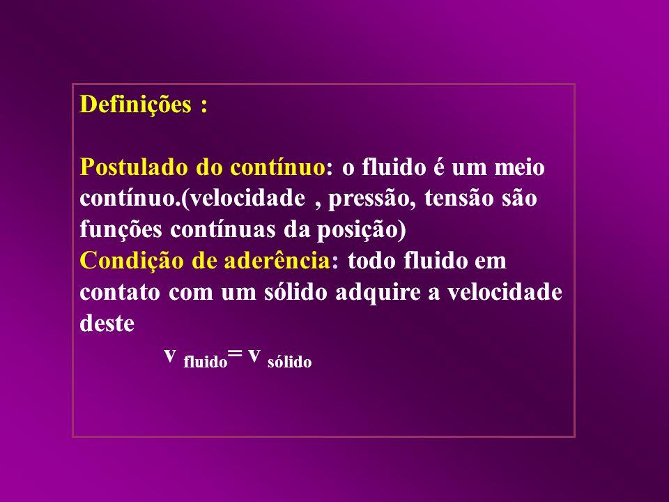 Definições : Postulado do contínuo: o fluido é um meio contínuo.(velocidade , pressão, tensão são funções contínuas da posição)