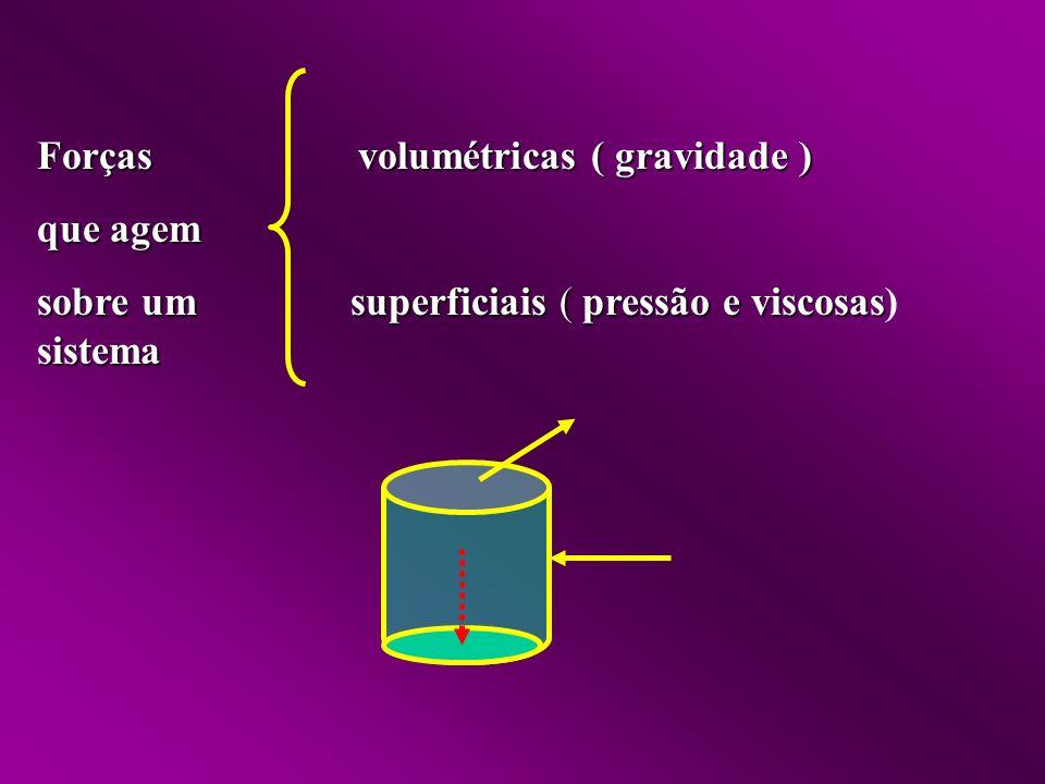 Forças volumétricas ( gravidade )