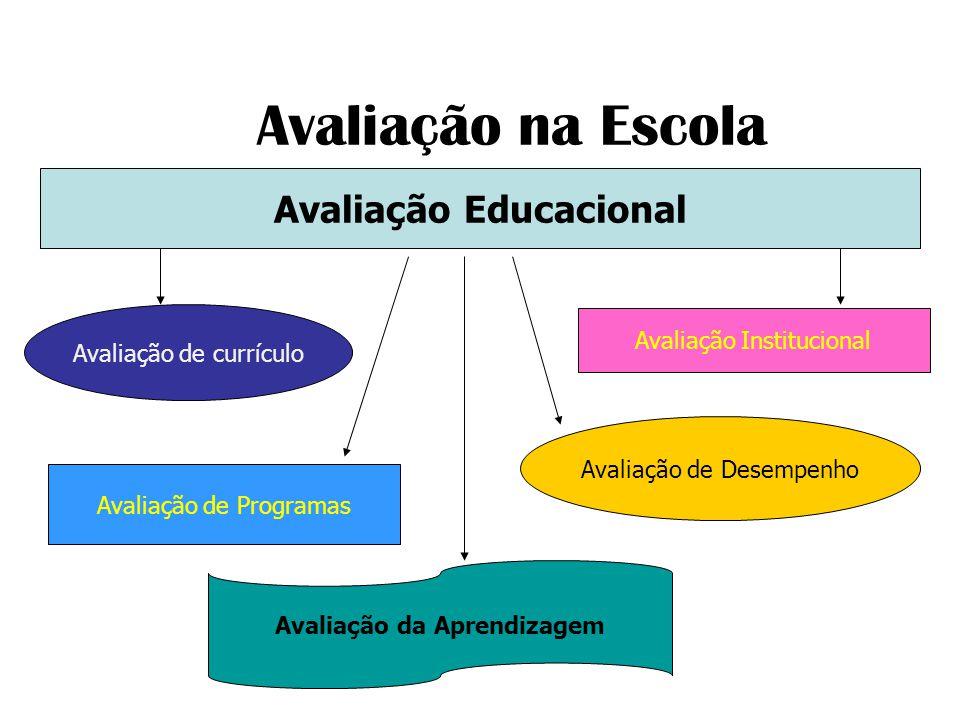 Avaliação Educacional Avaliação da Aprendizagem