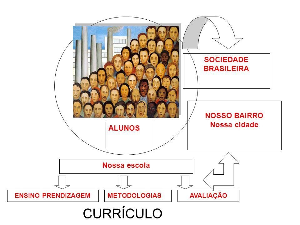 CURRÍCULO O MUNDO EM QUE VIVEMOS SOCIEDADE BRASILEIRA NOSSA CIDADE