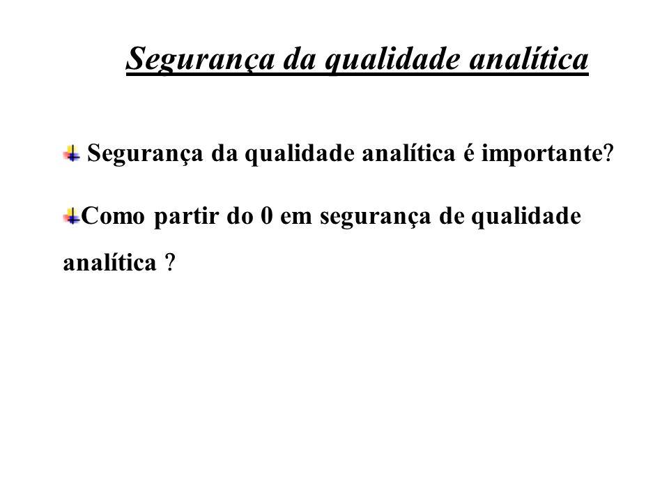 Segurança da qualidade analítica