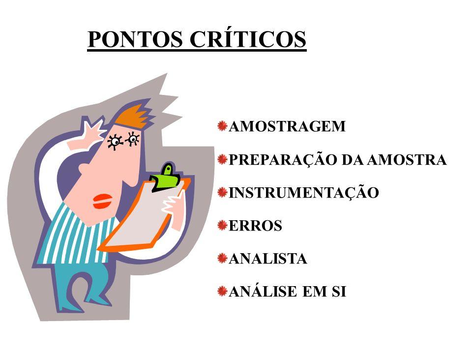 PONTOS CRÍTICOS AMOSTRAGEM PREPARAÇÃO DA AMOSTRA INSTRUMENTAÇÃO ERROS