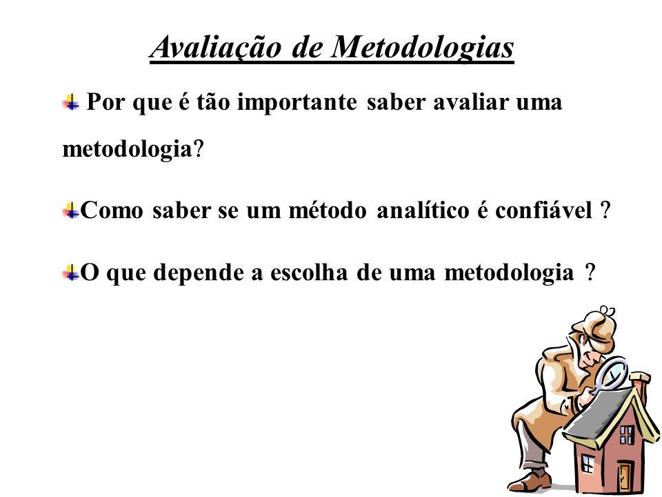Avaliação de Metodologias