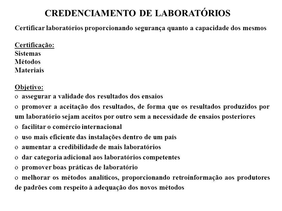 CREDENCIAMENTO DE LABORATÓRIOS