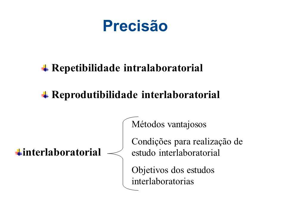 Precisão Repetibilidade intralaboratorial