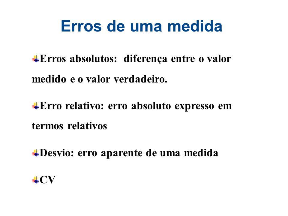 Erros de uma medida Erros absolutos: diferença entre o valor medido e o valor verdadeiro. Erro relativo: erro absoluto expresso em termos relativos.