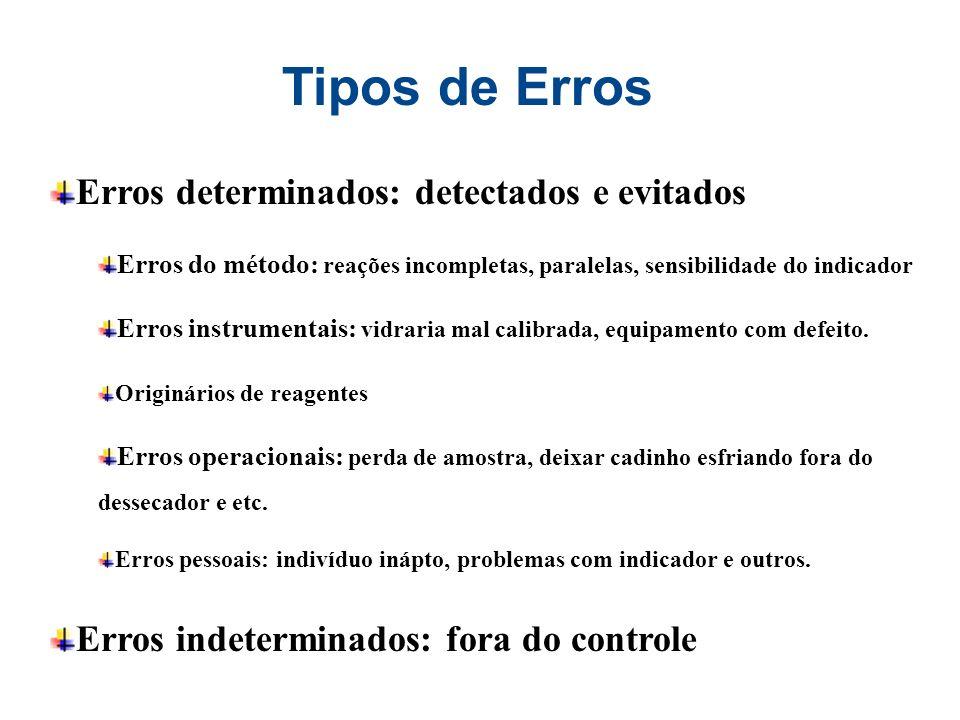 Tipos de Erros Erros determinados: detectados e evitados