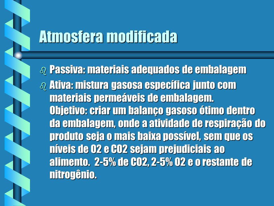 Atmosfera modificada Passiva: materiais adequados de embalagem