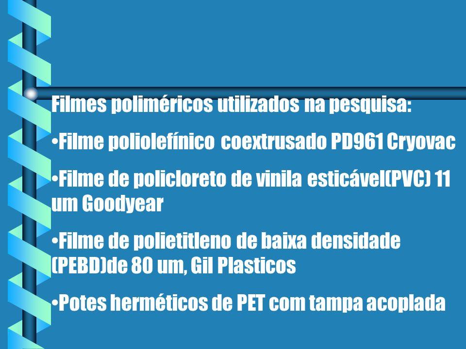 Filmes poliméricos utilizados na pesquisa: