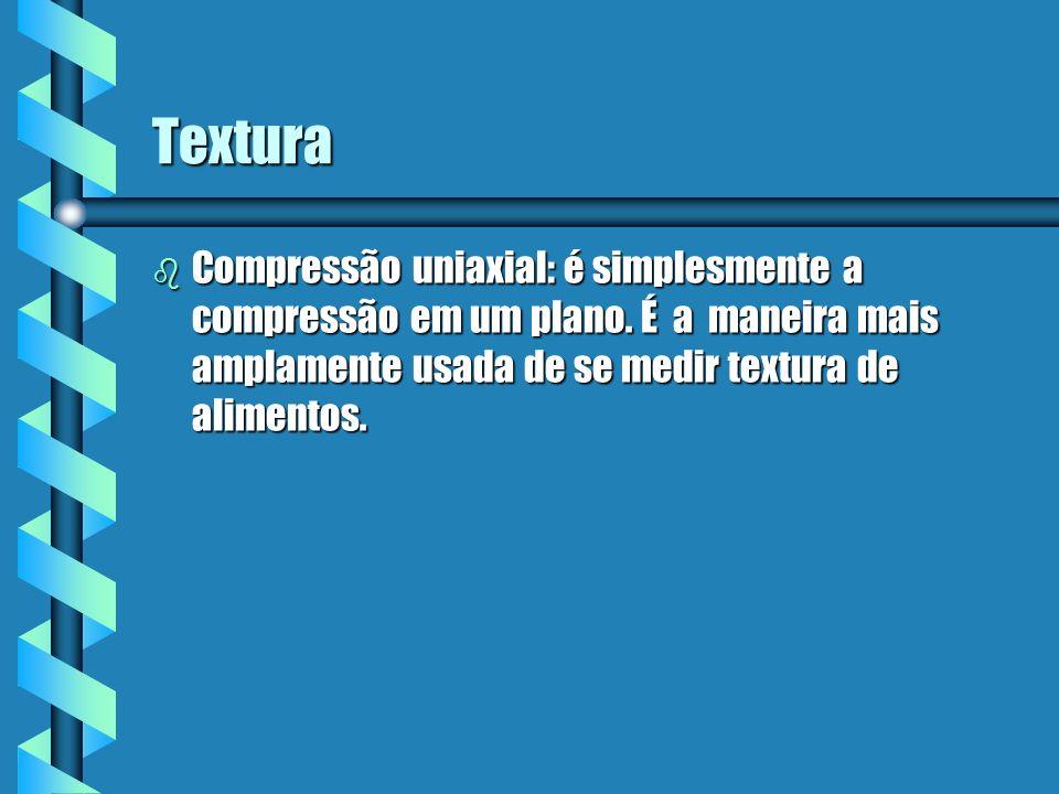 Textura Compressão uniaxial: é simplesmente a compressão em um plano.