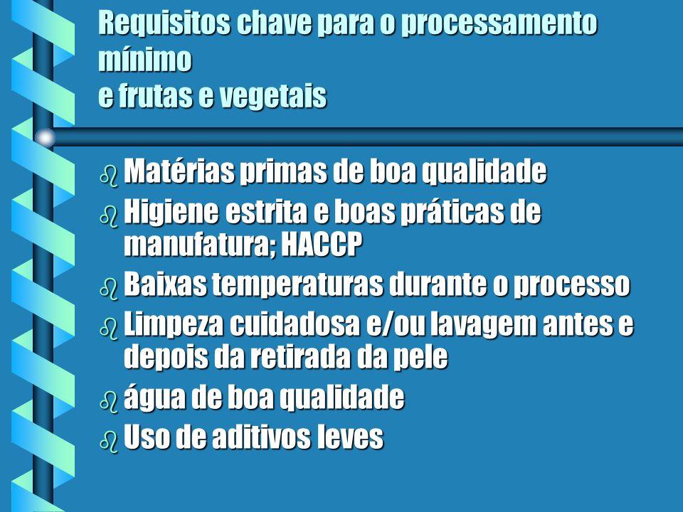 Requisitos chave para o processamento mínimo e frutas e vegetais