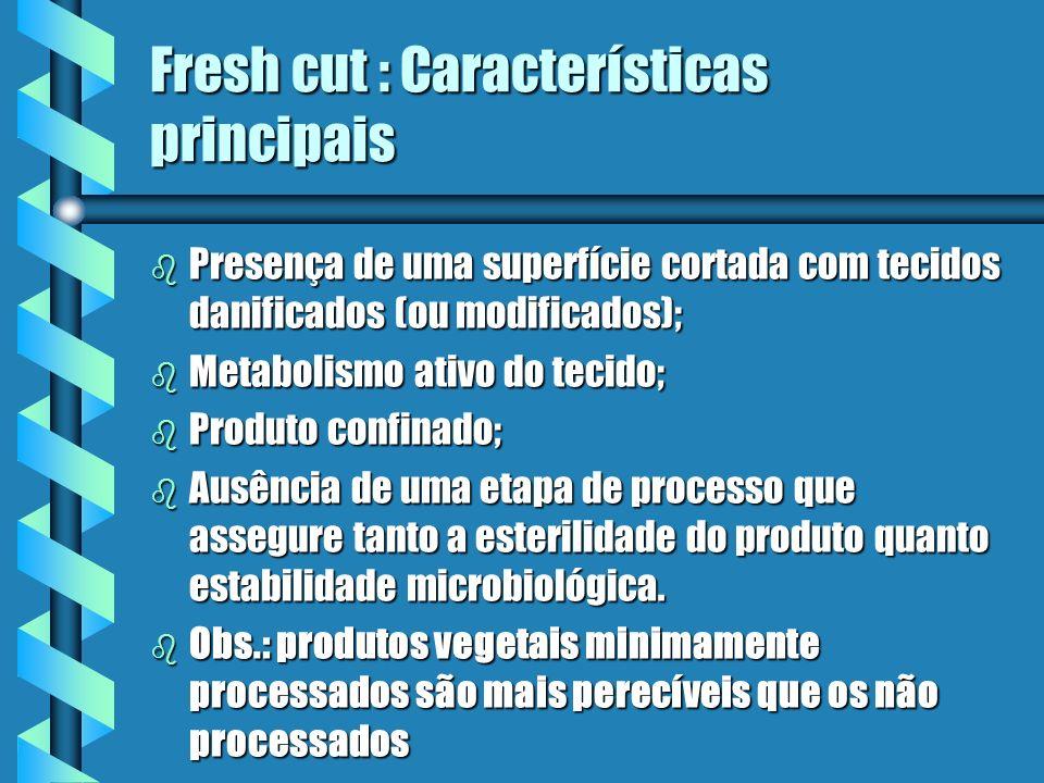 Fresh cut : Características principais