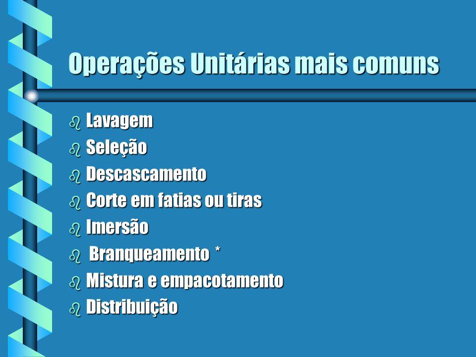 Operações Unitárias mais comuns