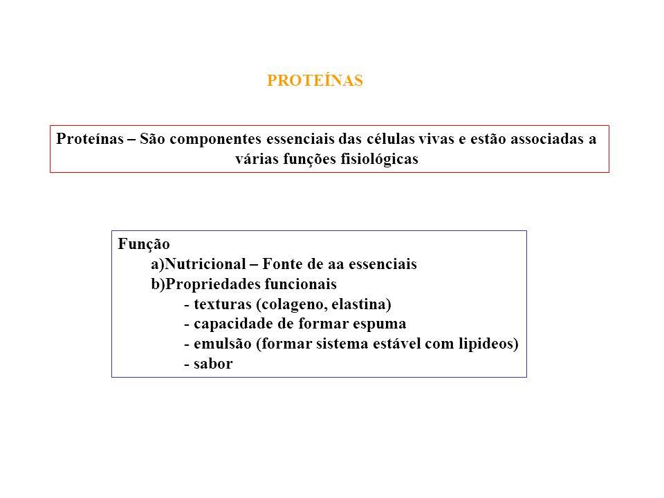 várias funções fisiológicas