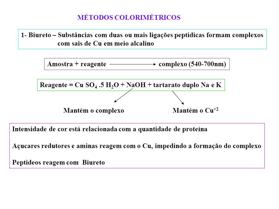 MÉTODOS COLORIMÉTRICOS