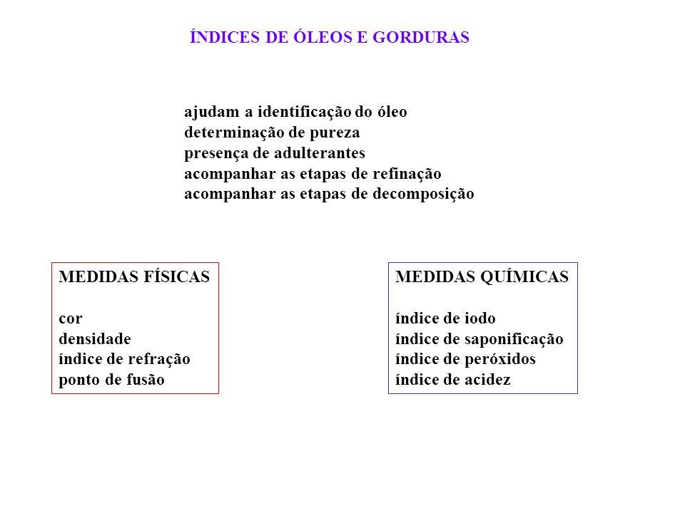 ÍNDICES DE ÓLEOS E GORDURAS