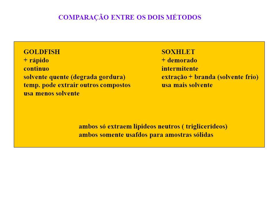 COMPARAÇÃO ENTRE OS DOIS MÉTODOS