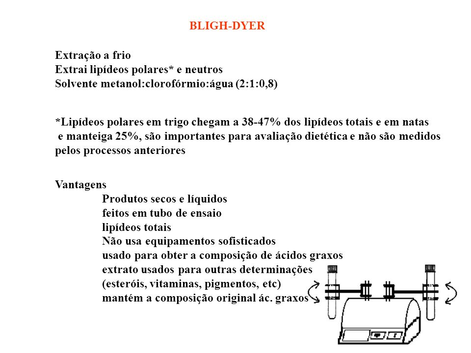 BLIGH-DYER Extração a frio. Extrai lipídeos polares* e neutros. Solvente metanol:clorofórmio:água (2:1:0,8)