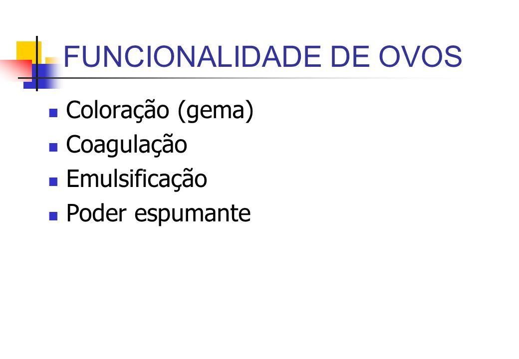 FUNCIONALIDADE DE OVOS