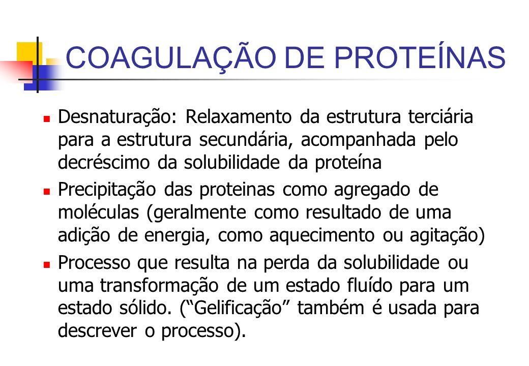 COAGULAÇÃO DE PROTEÍNAS