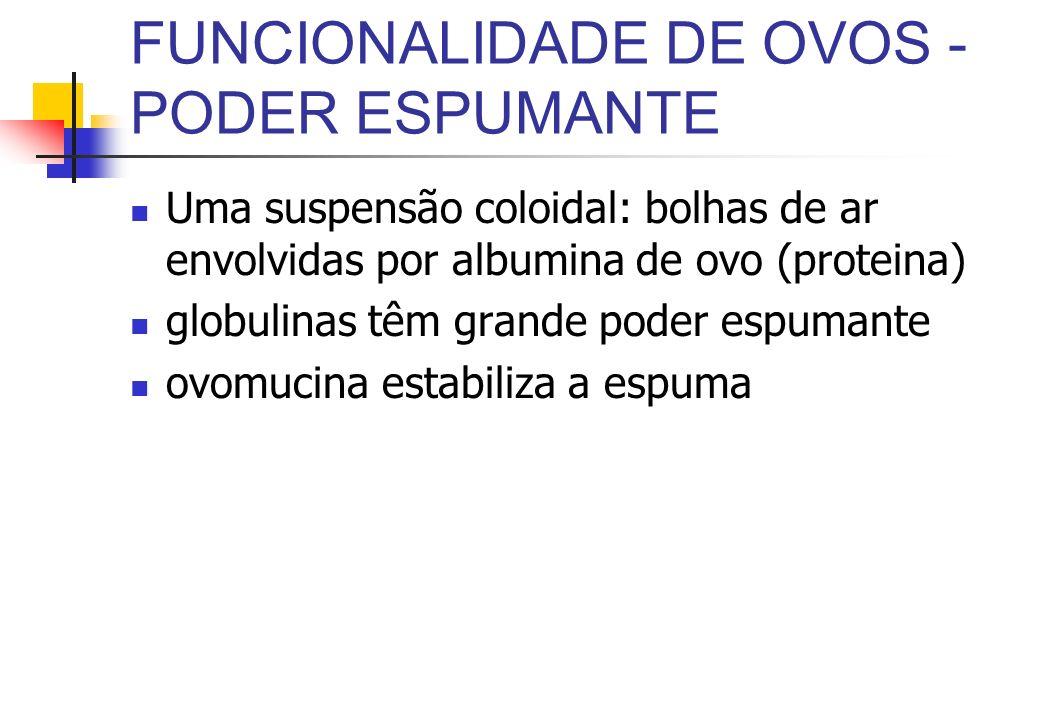FUNCIONALIDADE DE OVOS - PODER ESPUMANTE