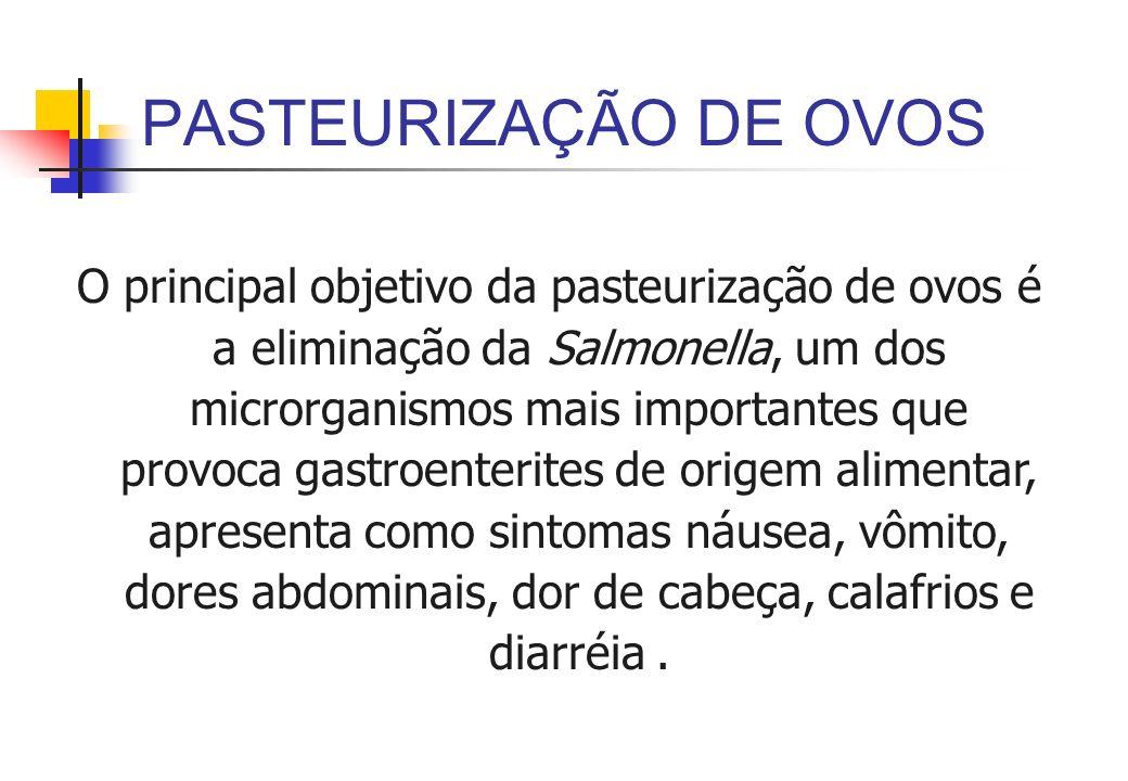 PASTEURIZAÇÃO DE OVOS