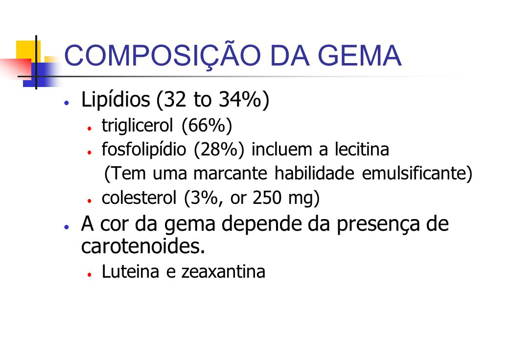 COMPOSIÇÃO DA GEMA Lipídios (32 to 34%)