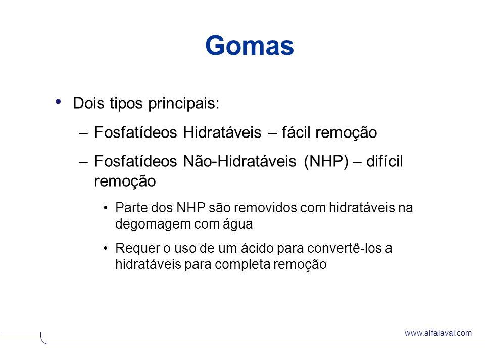 Gomas Dois tipos principais: Fosfatídeos Hidratáveis – fácil remoção