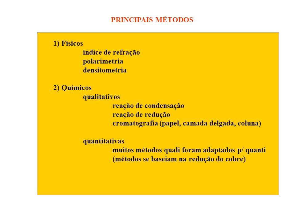 PRINCIPAIS MÉTODOS 1) Físicos. índice de refração. polarimetria. densitometria. 2) Químicos. qualitativos.