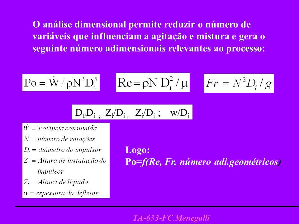 Dt/Di ; Zl/Di ; Zi/Di ; w/Di