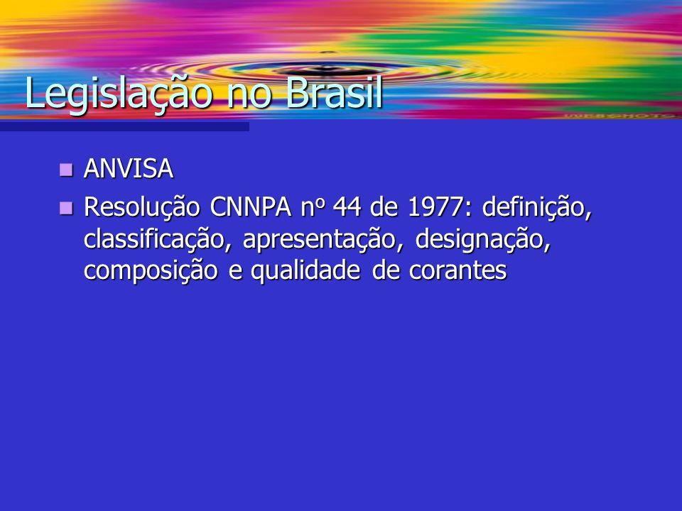 Legislação no Brasil ANVISA